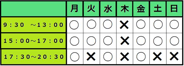 新川崎の歯科医院の営業一覧