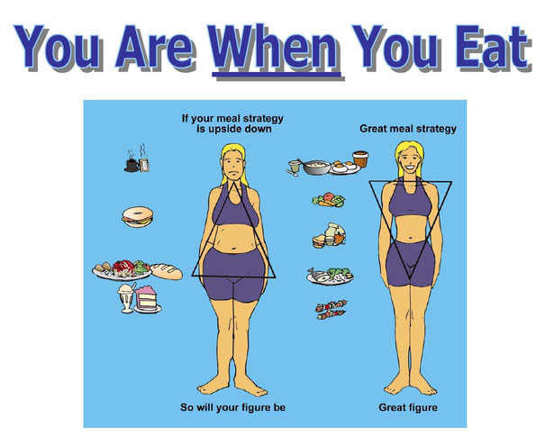 You Are When You Eat from Paul Chek's How To Eat Move and Be Healthy and Holistic Lifestyle Coaching Course