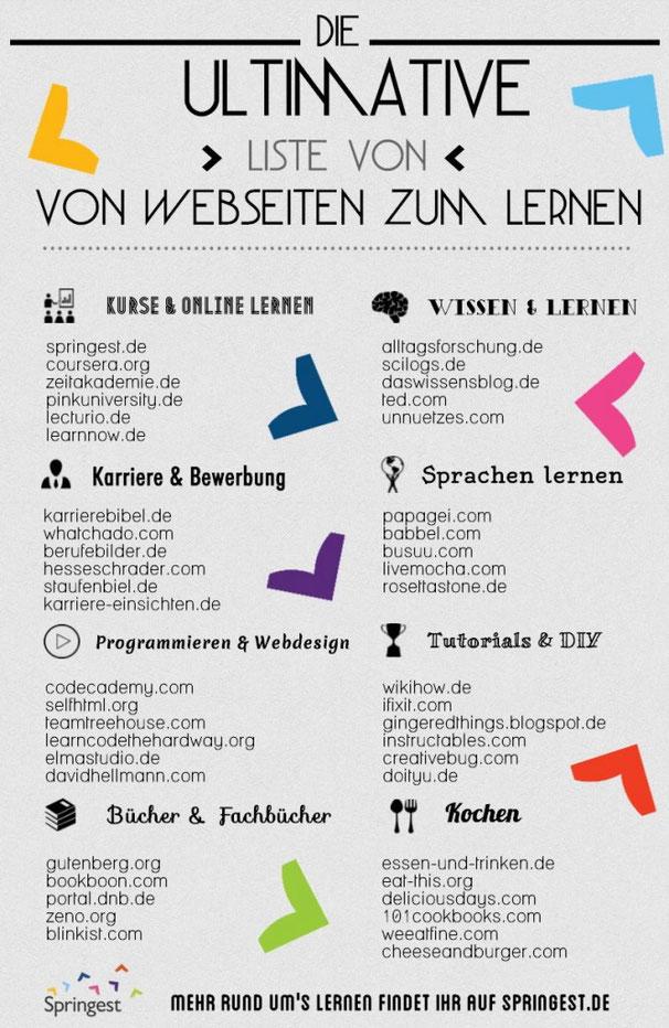Prüfungsangst Coaching Hamburg - Die besten Webseiten zum Lernen