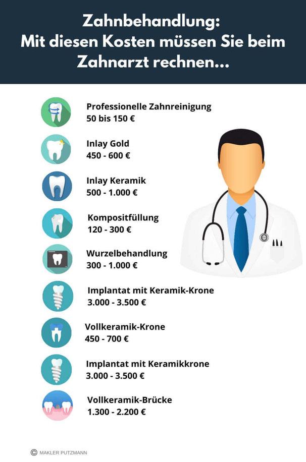Mit diesen Kosten müssen Sie beim Zahnarzt rechnen