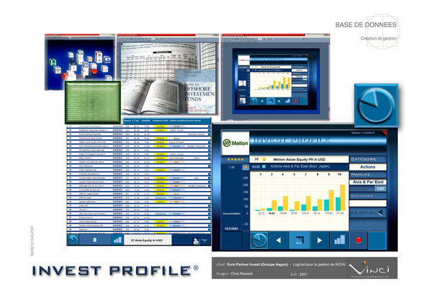 INVEST PROFILE © Chris Renault 2001 - 2005