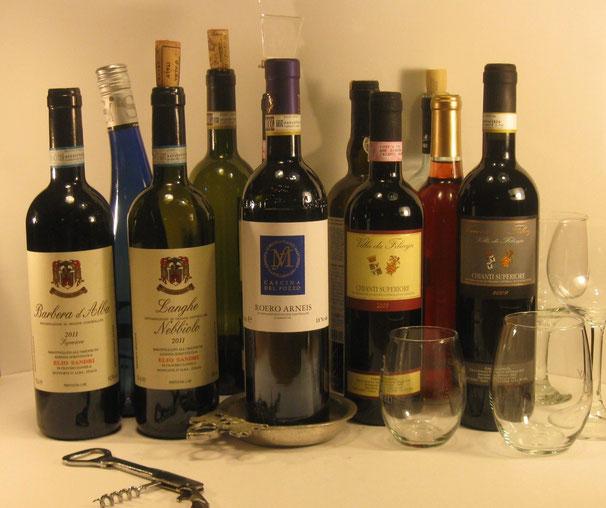 Current Italian Wine Portfolio