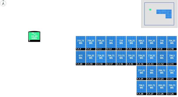 Modulüberwachung PV_Wecker 7,00 kWp