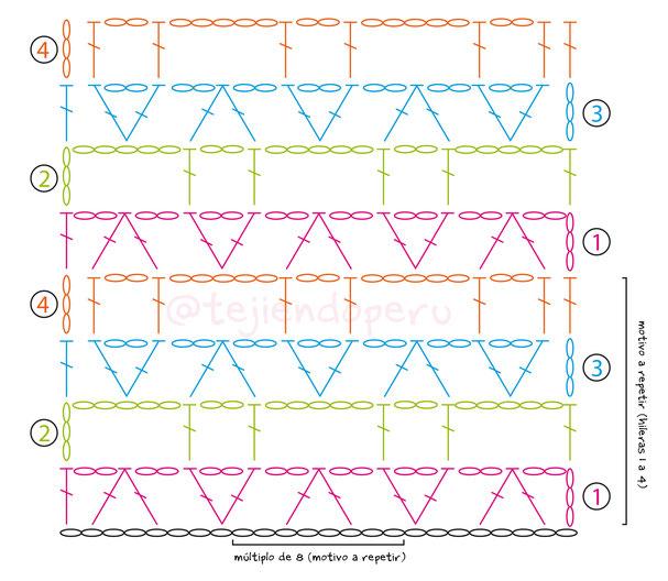 Cómo tejer un poncho con mangas en tejido recto a crochet
