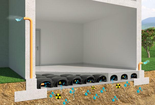 Ableitung von Radon - Radonschutz, Radonbrunnen, Radonpumpe, Radonableitung,