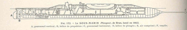Sous-marin Le Plongeur, 1863. Coupe