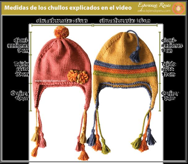 peruvian hat chullo
