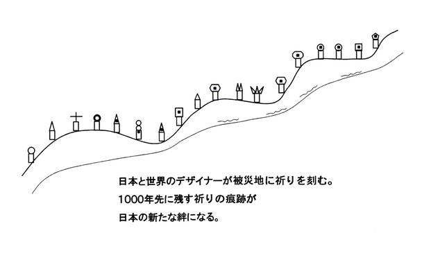 デザイナーが書いたウォーターライン上の津波記憶石イラスト図