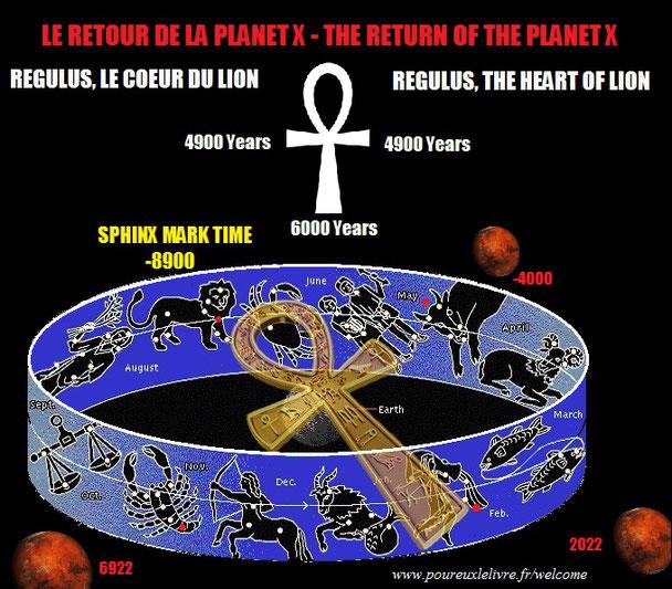 The famous Egyptian Ankh symbol ...
