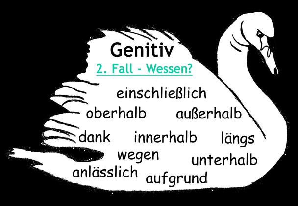 Präposition mit Genitiv, Präpositionen Beispiele,  Adjektive mit dem Genitiv, Verhältniswörter üben, Deklination der Nomen, die vier fälle, Kasus üben