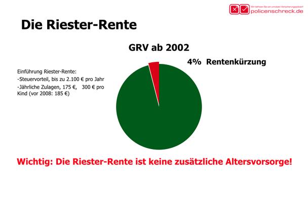 Riester-Rente - Beratung in Rüsselsheim - Check Riester-Rente