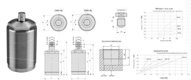 CSW-Serie - Pneumatische Abstützelemente