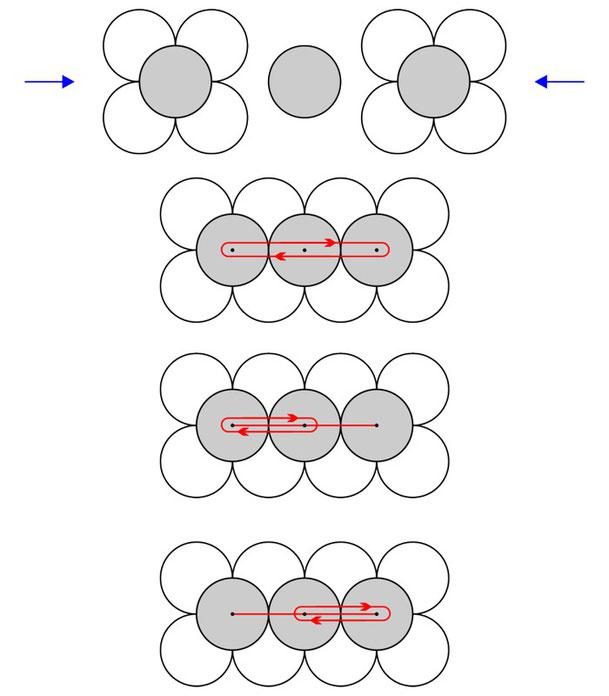 Порядок связывания кластеров в панно из воздушных шаров