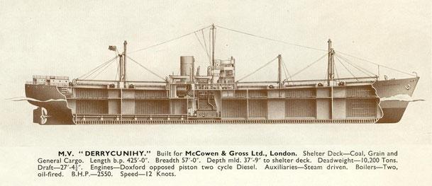 Image courtesy of Burntisland Heritage Trust