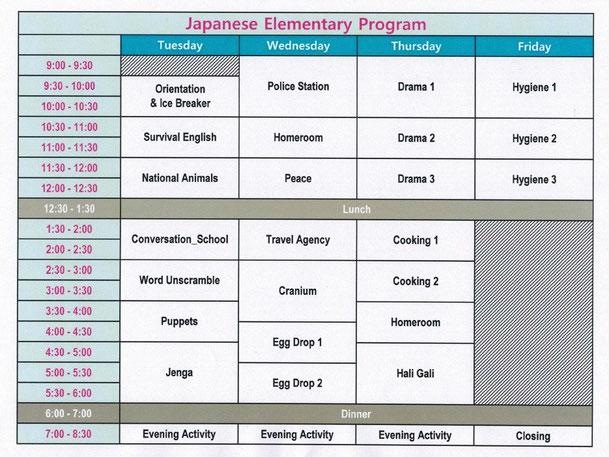 今回の小学生プログラム