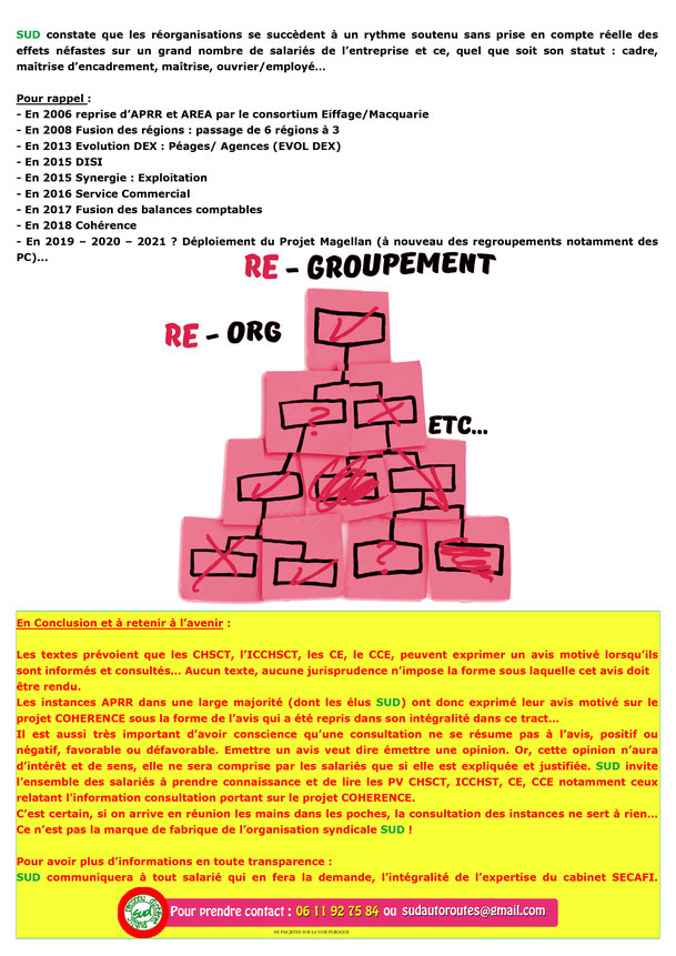 tract projet cohérence