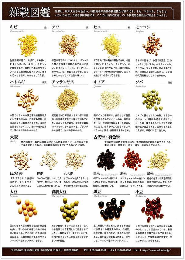 資料:日本雑穀協会
