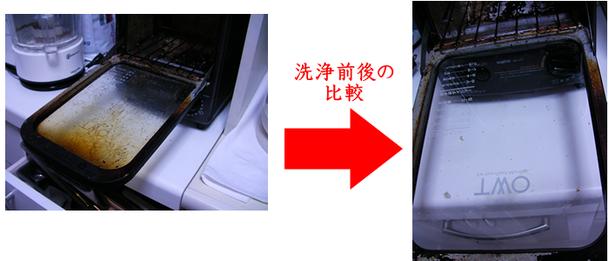 強アルカリ電解水を使用したオーブントースターの清掃