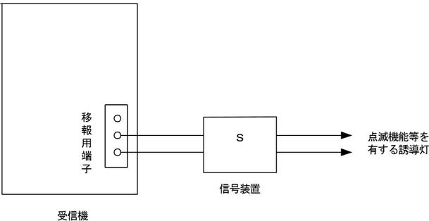図5 受信機と信号装置等の接続方法