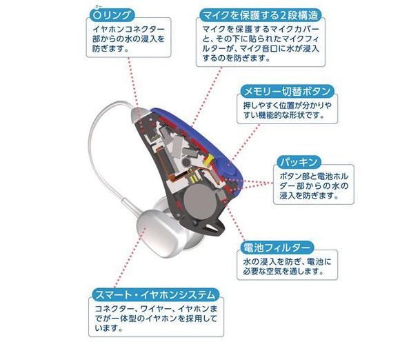 耳かけ型防水デジタル補聴器「SPLASH(スプラッシュ)」