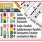 """Die 7 Stufen · Dur-Tonarten: 3 Hauptstufen/kräftige Farbe sind Dur-Akkorde, 3 Nebenstufen/helle Farbe sind Moll-Akkorde · bei Moll-Tonarten anders herum: """"Dur-Moll-Parallele"""" (Klang- und Farb-verwandt) · der verminderte Akkord (selten gebrauchter Klang)"""
