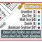 Die Funktion der Töne im Griffbild · Dur-Dreiklang: 1/3/5, Moll-Dreiklang: 1/b3/5, Dom7-Vierklang: 1/3/5/b7