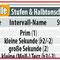 Intervalle (Tonabstände) vergleichen und hören lernen · Tabelle geordnet nach Halbtonschritten und MK-Farben · in Dur und Moll · zum einprägen der Stufen und Intervall-Namen