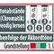 Die Chromatik · jeder Ton von 0 bis 12 entspricht genau seinem Halbtonabstand ab dem Ton c
