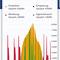 Tageslauf digitalisiert mit Enerest XL Solar-Log