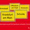 für Sprakassenfinanzgruppe Hessen-Thüringen