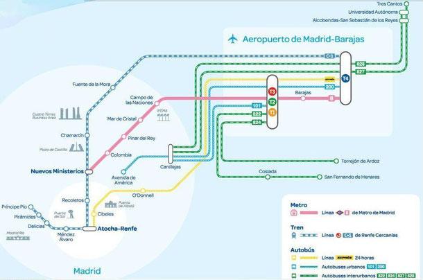 Карта общественного транспорта аэропорта Мадрид