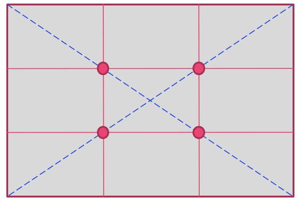 三分割法 写真 構図