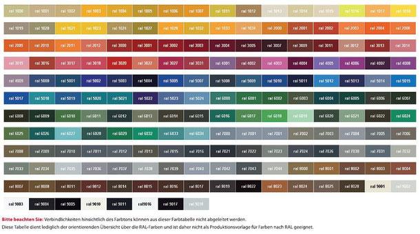 RAL-Farbtonkarte
