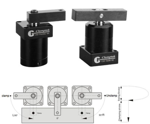 CAS-Serie - Pneumatischer Schwenkspanner