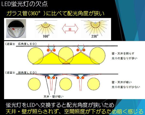 LED蛍光灯の光の違い