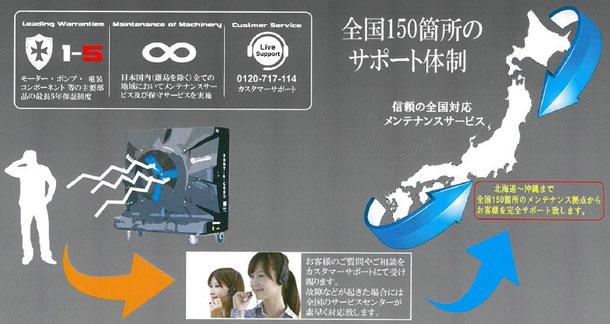 ポートアクールジャパン保証portacoolメーカー保証