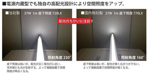 LED蛍光灯の光