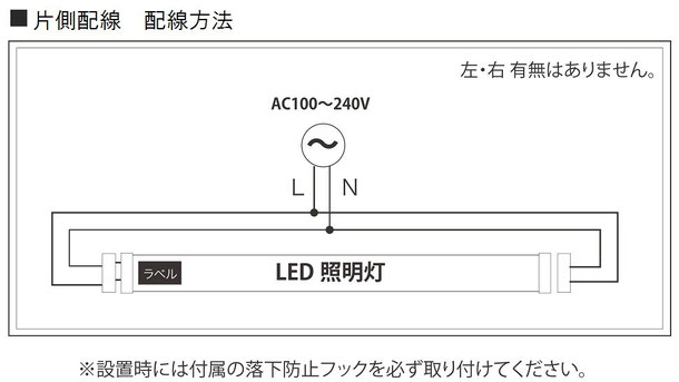 LED電源工事方法
