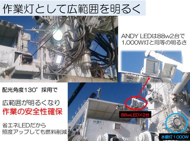 ANDY-LDS-FB 船LED 塩害対策LED導入写真