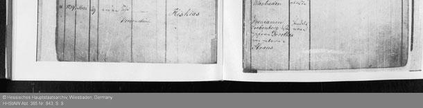 Auszug auf dem Geburtsregister von Hermann Löbenberg