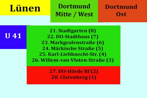 Dortmund - U41 - Haltestellen - daf-jobss Webseite!