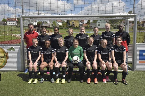 Frauen- oder Mädchenfussball heute!