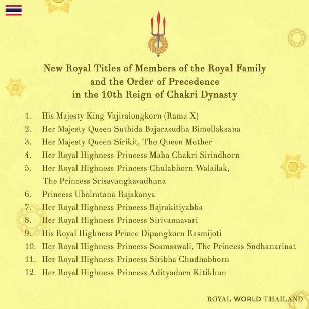 Die thailändische Königsfamilie