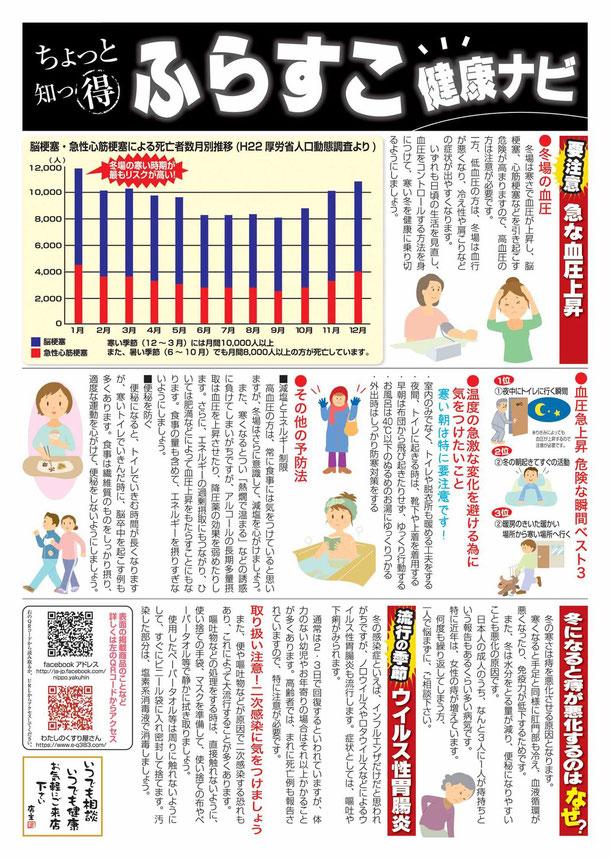 冬場の血圧・ウイルス性胃腸炎