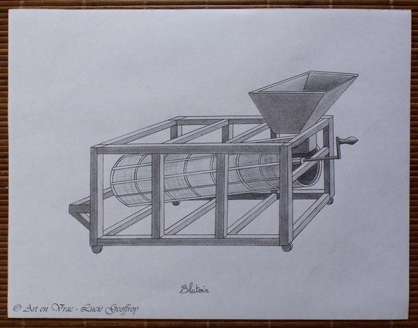 Système mécanique à l'intérieur d'un blutoir