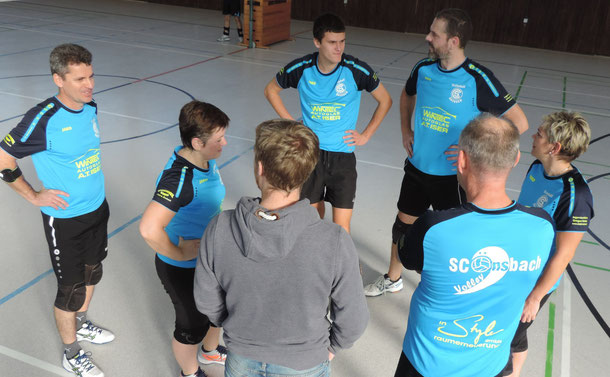 Taktikgespräch bei der zweiten Mannschaft