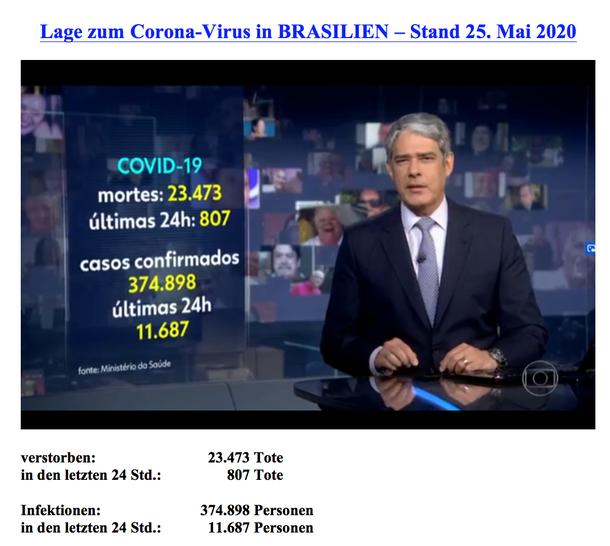 """Screenshot von der brasilianischen """"Tagesschau"""" vom 25.05.2020 - TV Globo"""