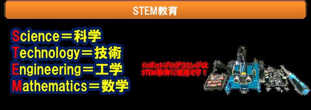 ロボットプログラミングはSTEM教育に最適です