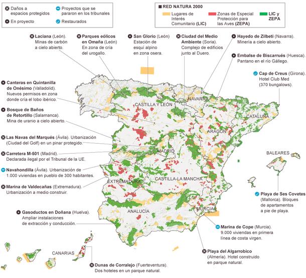 Agresiones a la Red Natura 2000.