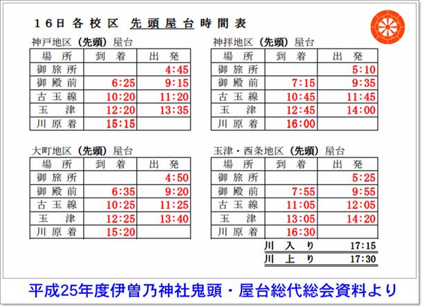 10月16日 先頭屋台時間表
